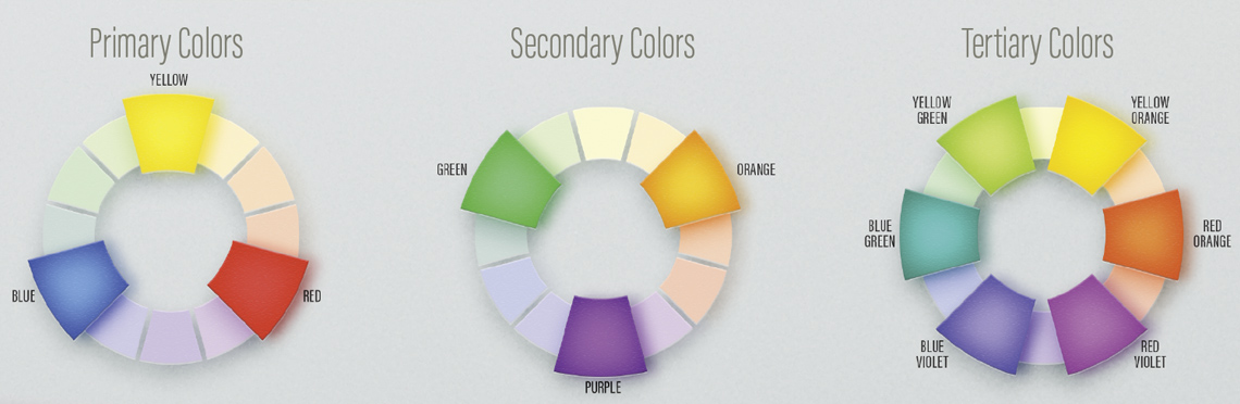 Primary, secondary and tertiary color wheel examples