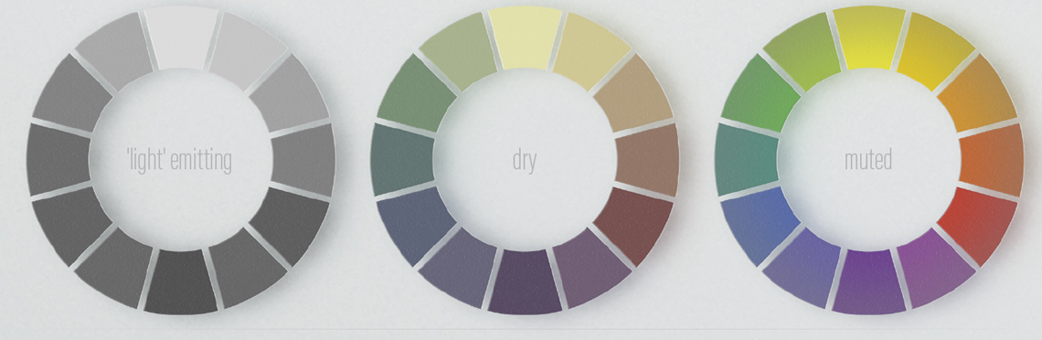 value, saturation and tone color wheel examples